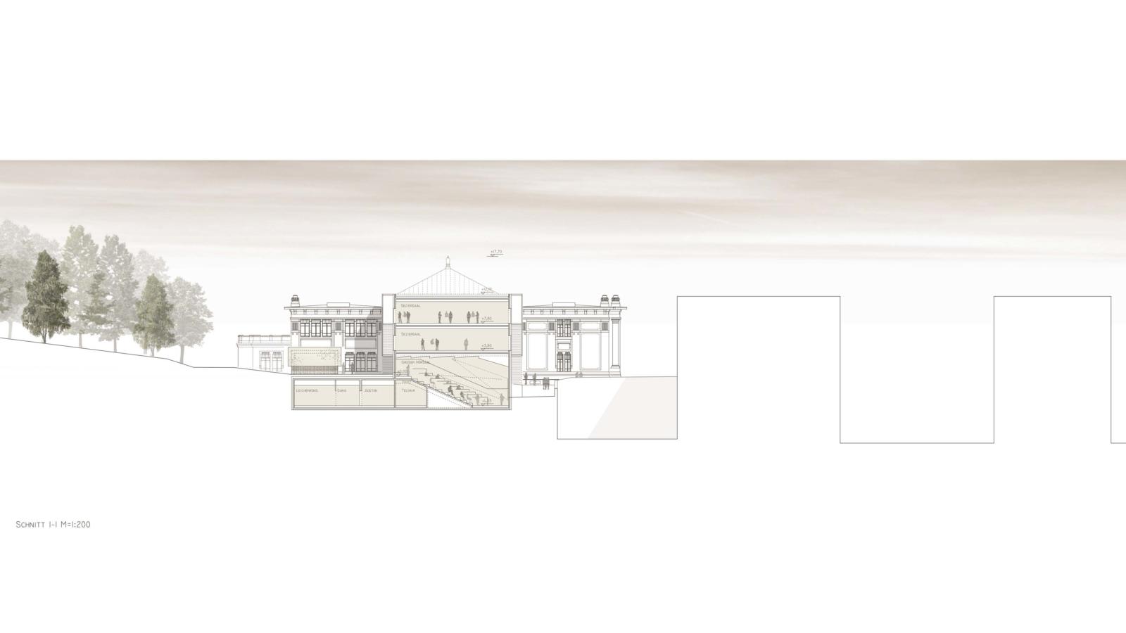 WETTBEWERB meduni Graz ANATOMIE_Grundriss schnitt1